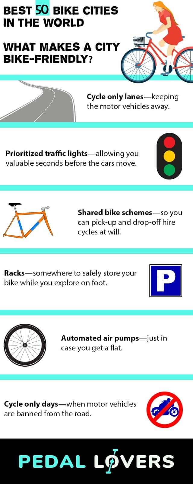 bike friendly cities infographic