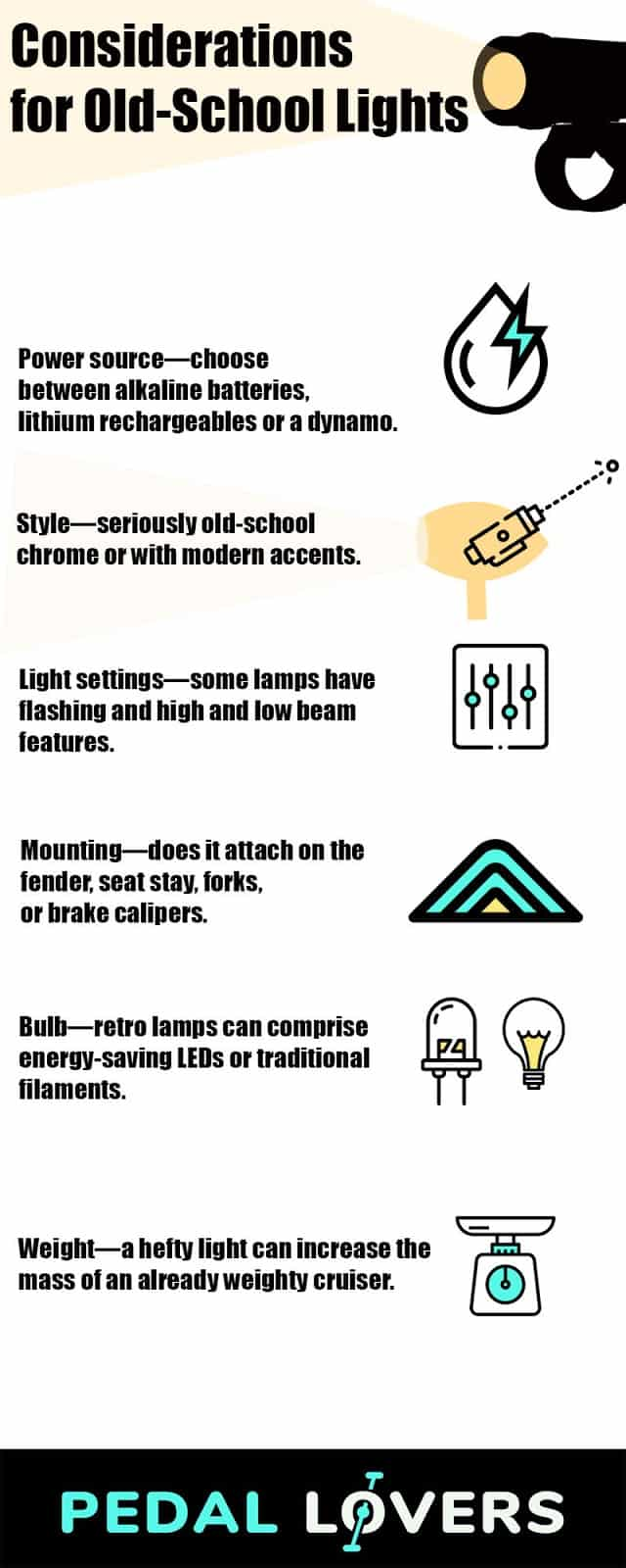 best retro bicycle lights infographic