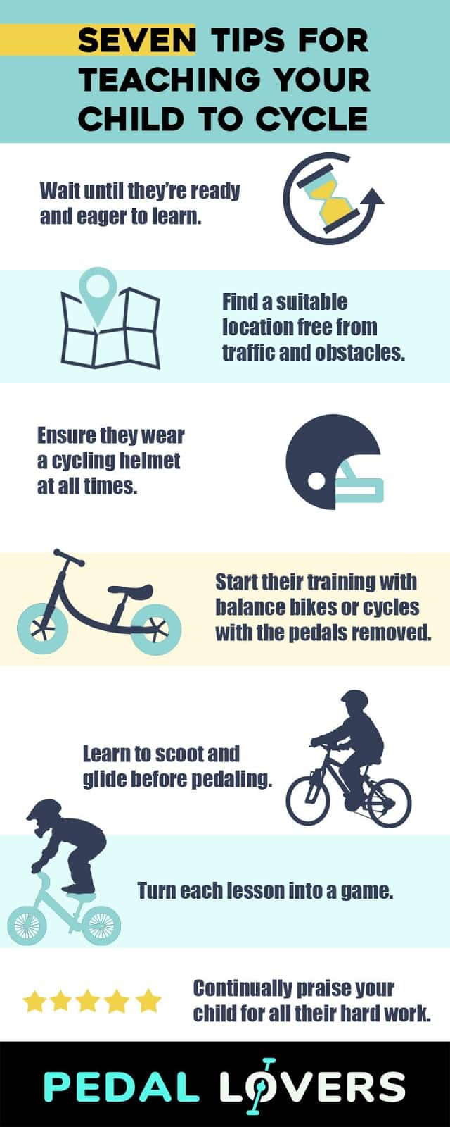 how to teach a child to bike infographic
